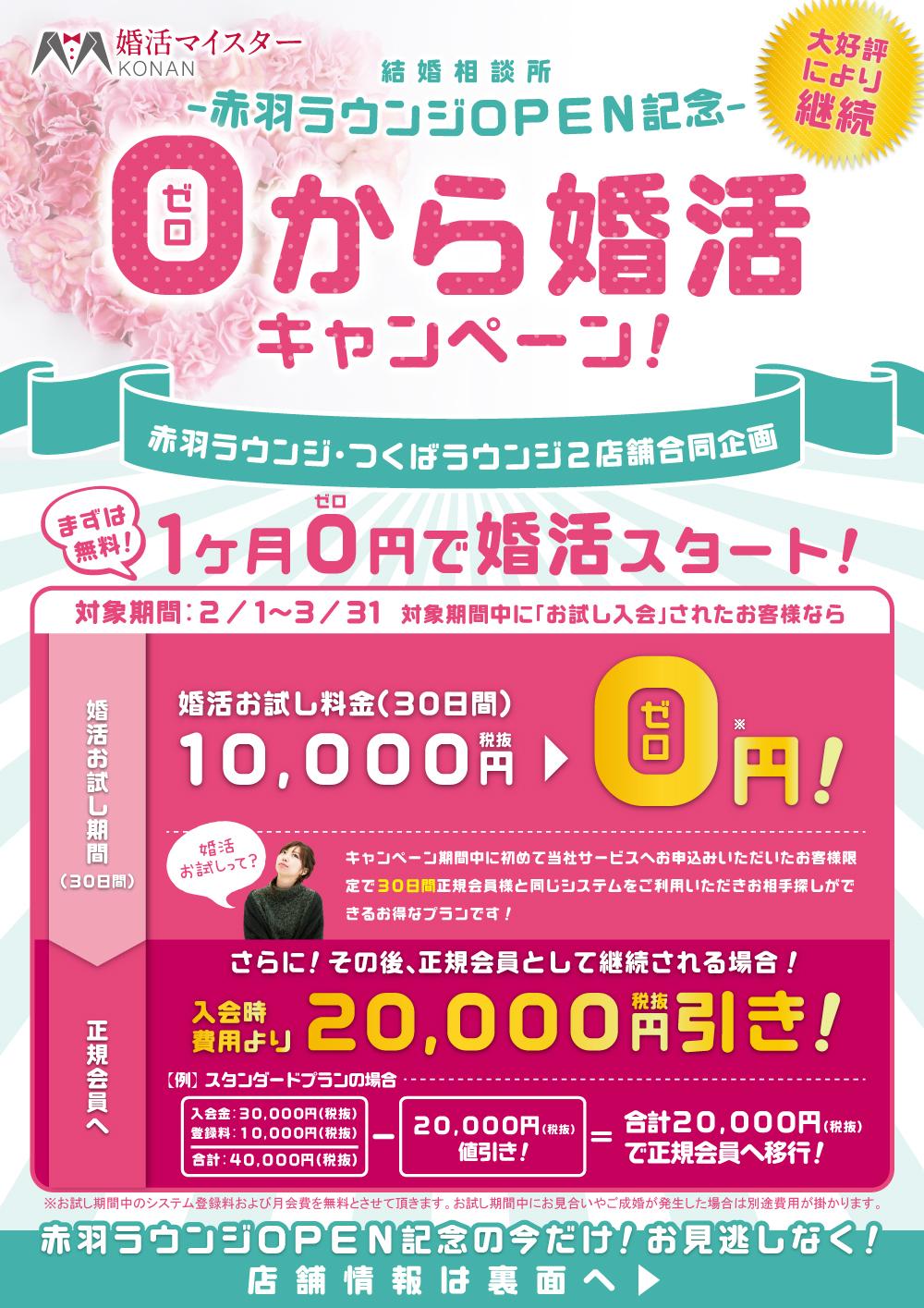 赤羽オープン記念08